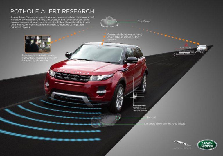 Jaguar Kembangkan Teknologi Deteksi Lubang di Jalan