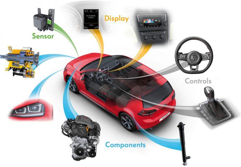 Dituduh Pasang Sistem Kontrol Emisi yang Tidak Jujur, VW Terancam Recall 500 Ribu Mobilnya