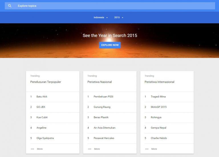 Ini Topik Paling Getol Dicari Netizen Indonesia di Mesin Pencari Google Tahun Ini
