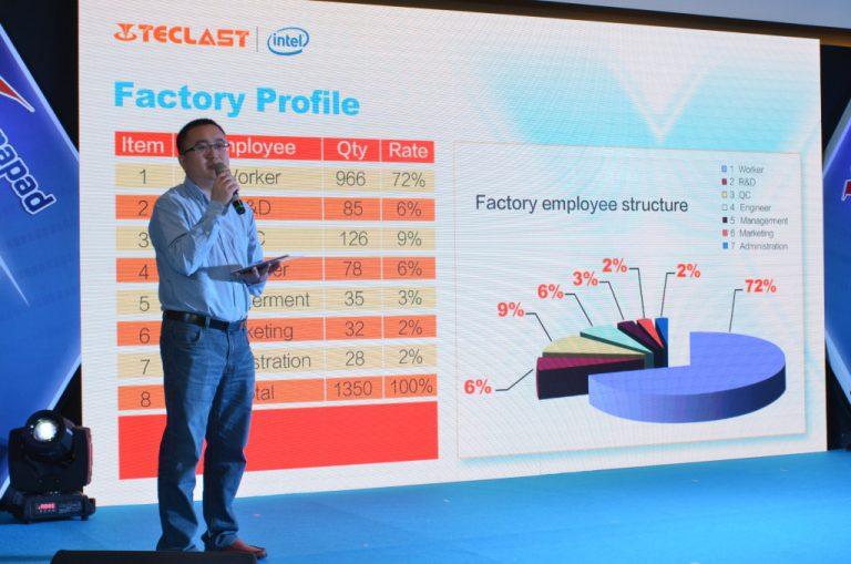 Ini Rangkaian Produk Andalan Teclast untuk Gairahkan Pasar Tablet di Indonesia