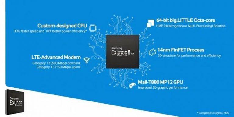Selain Meizu, Lenovo Juga Tertarik Gunakan Chipset Samsung Exynos 8870