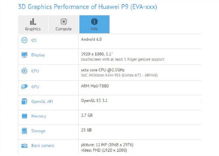 Berbeda dengan AnTuTu, Ini Bocoran Spesifikasi Huaiwei P9 versi GFXBench