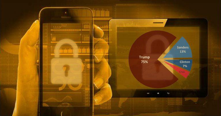 Gara-gara Kampanye Presiden, Banyak Aplikasi Pemilu yang Sedot Data Pribadi