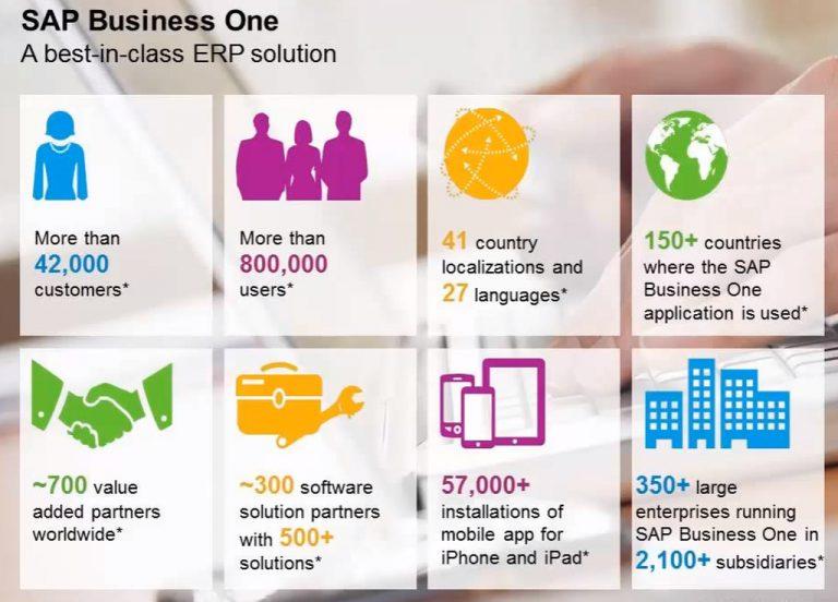 Versi Terbaru SAP Business One Bantu UKM untuk 'Go Digital' dan 'Run Live'