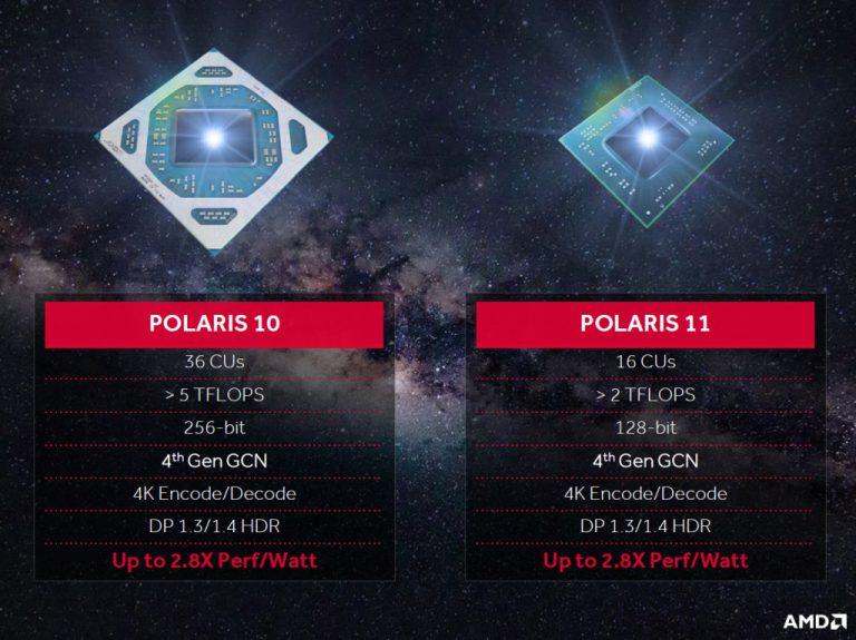 Sukses Genjot Performa GPU Polaris, AMD Bersiap Luncurkan Radeon RX 465, RX 475, dan RX 485