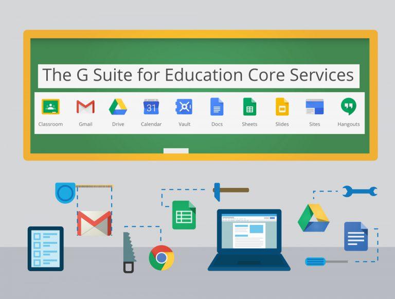 Efektif Diterapkan di Sekolah, 'G Suite For Education' Kini Punya 70 juta Pengguna