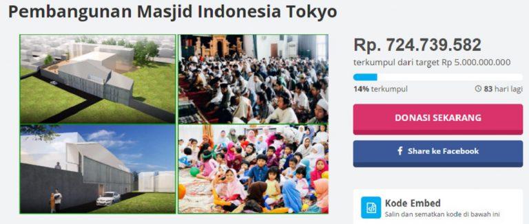 Komunitas Muslim Indonesia di Jepang Kembali Galang Dana via Kitabisa.com