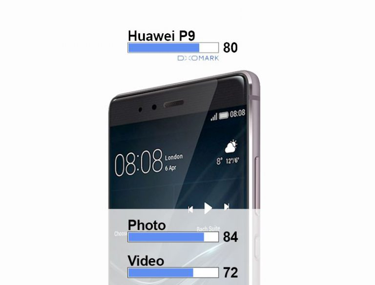 Jangan Terkecoh dengan Skor DxOMark Huawei P9 yang Standar. Ini Penjelasannya!