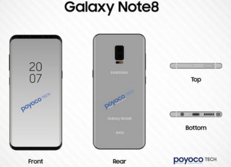 Samsung Galaxy Note 8 Gunakan Dual Camera dan Memori 6 GB