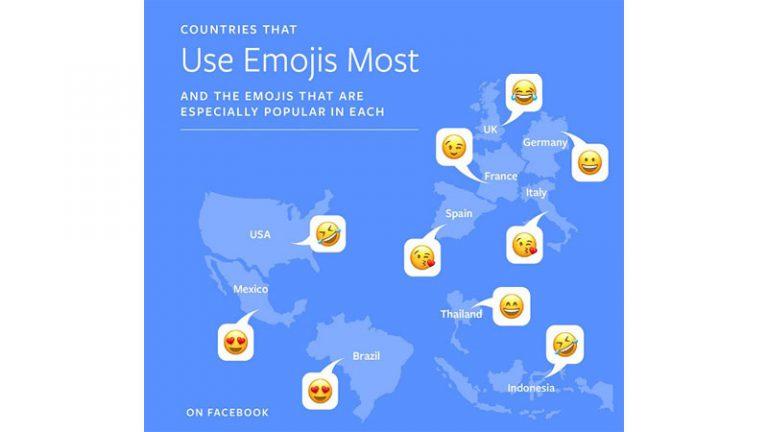 Facebook: Inilah Emoji Favorit Netizen di Indonesia dan Dunia