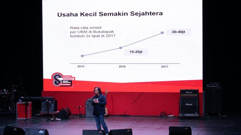 Rayakan Ultah Ke-8, Bukalapak Ingin Jadi Aset Terbaik Bangsa Indonesia