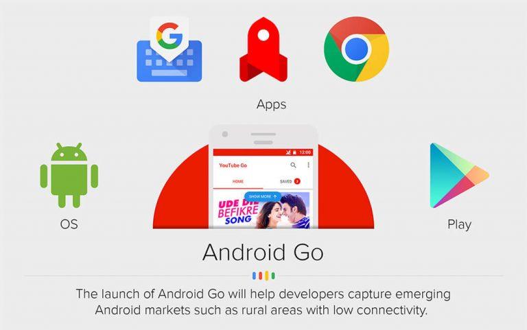 Google dan Micromax Racik Smartphone Android Go Seharga US$ 32