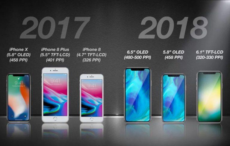 Ini Spesifikasi Tiga iPhone Terbaru 2018 yang Diungkap oleh KGI