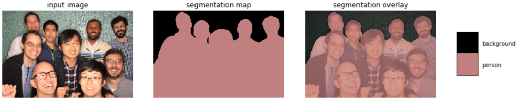 semantic image segmentation
