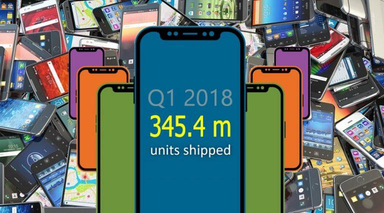 Samsung Masih Perkasa, Xiaomi Sodok Posisi Empat Pasar Smartphone Global