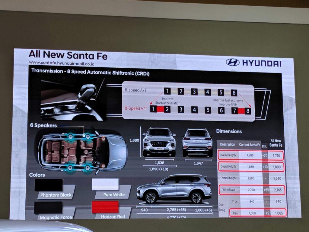 Hyundai H-1 dan Santa Fe di GIIAS 2018