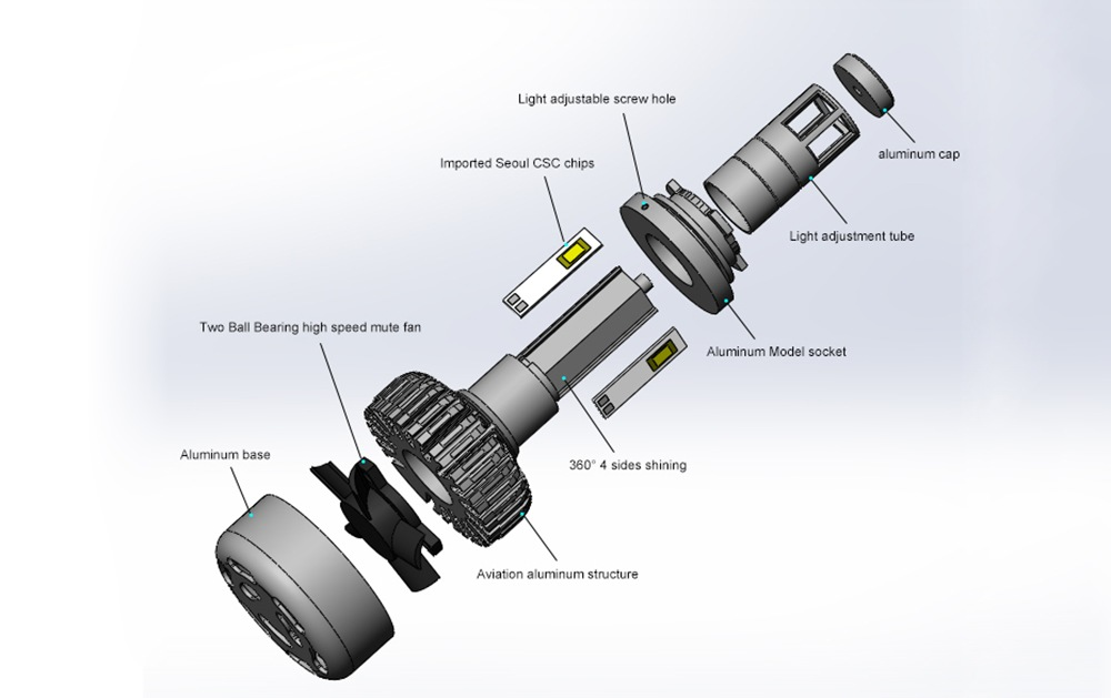 LED Structure - Autovision
