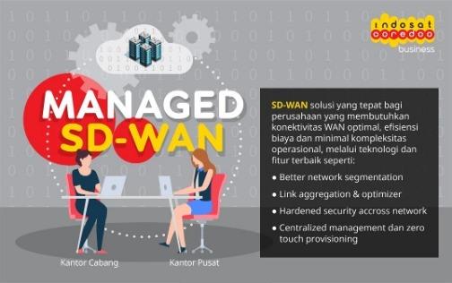 Indosat Ooredoo Business Luncurkan Managed SD-WAN, Optimalisasi Konektivitas dengan Biaya Lebih Efisien