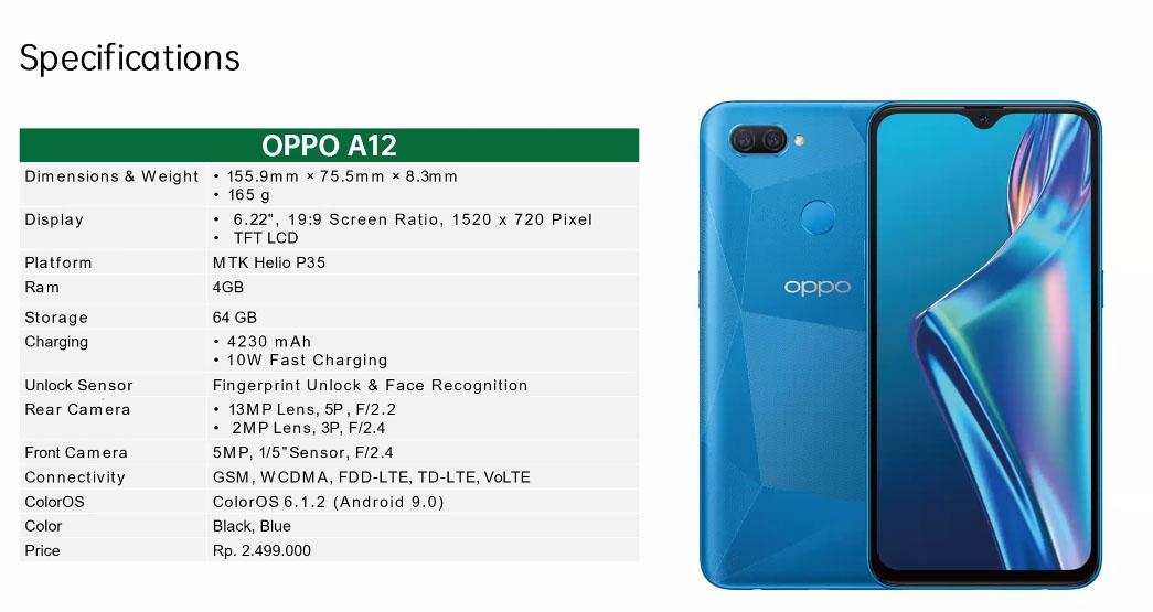 Spesifikasi Oppo A12